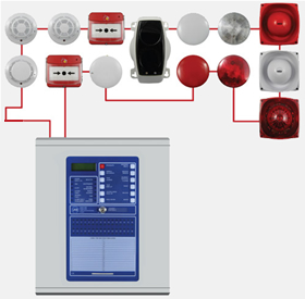 Addressable fire alarms systems typical wiring diagram wiring source fire alarm system conventional fire alarm addressable fire alarm rh wezna com notifier fire alarm wiring diagram simplex fire alarm wiring diagrams cheapraybanclubmaster Images